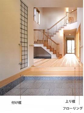 階段コレクション|アイエムリビング